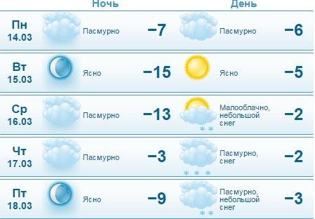 Погода в москве на 8-9 июля